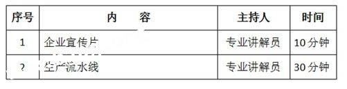 中国商用飞机商务考察路线