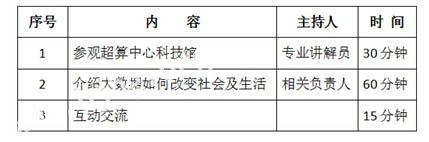 上海超级计算中心商务考察路线