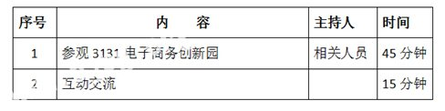 上海3131电子商务创新园商务考察行程