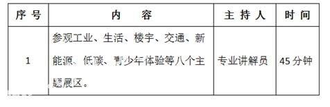 上海科学节能展示馆考察行程
