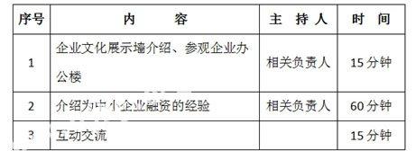 上海骏合实业集团考察行程