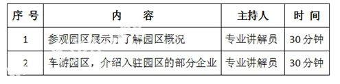 上海紫竹高新技术产业园考察路线