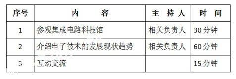 上海展讯通信考察路线