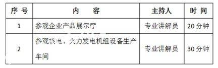 上海电气临港重型装备制造基地考察路线