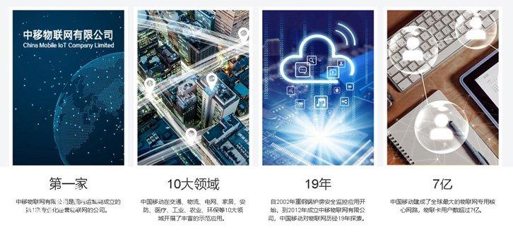 重庆中国移动物联网商务考察